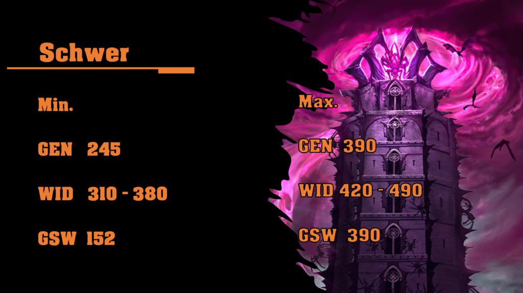 Doom Tower Schwer Werte